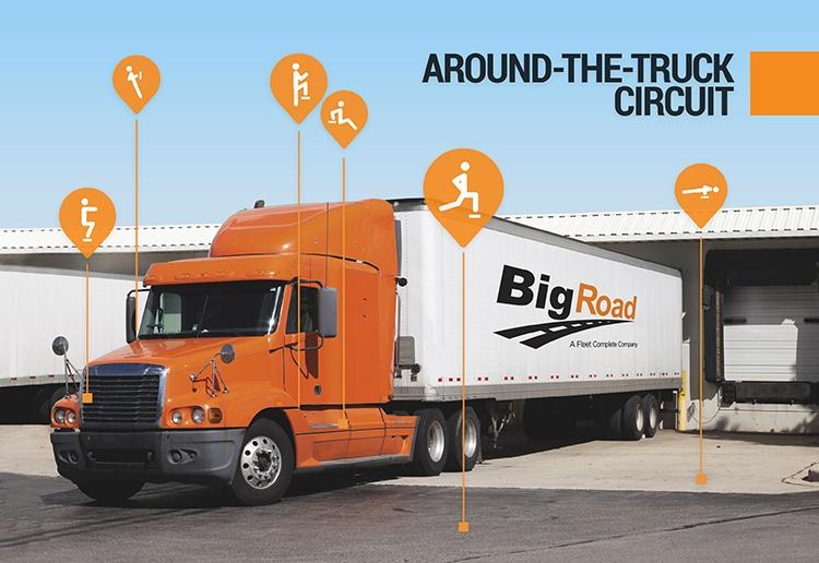 Around Your Truck Circuit