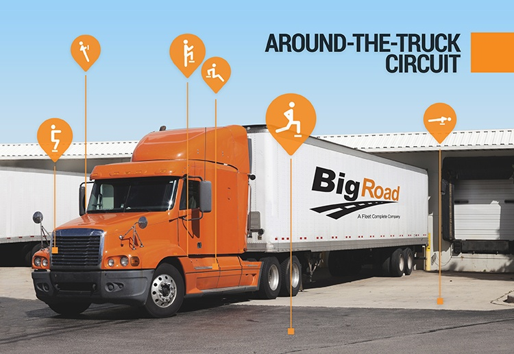 Around Your Truck Circuit