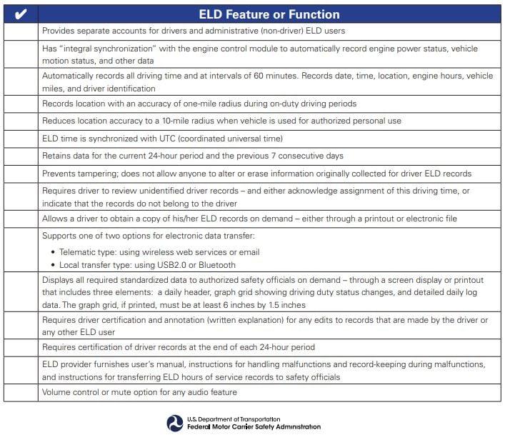 ELD checklist