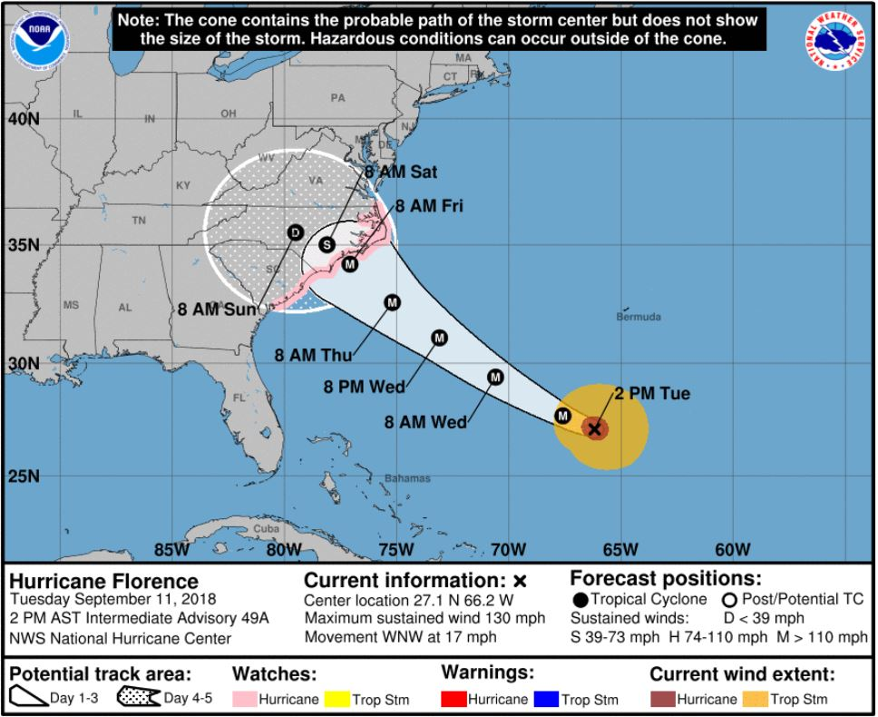 Hurricane Florence projection