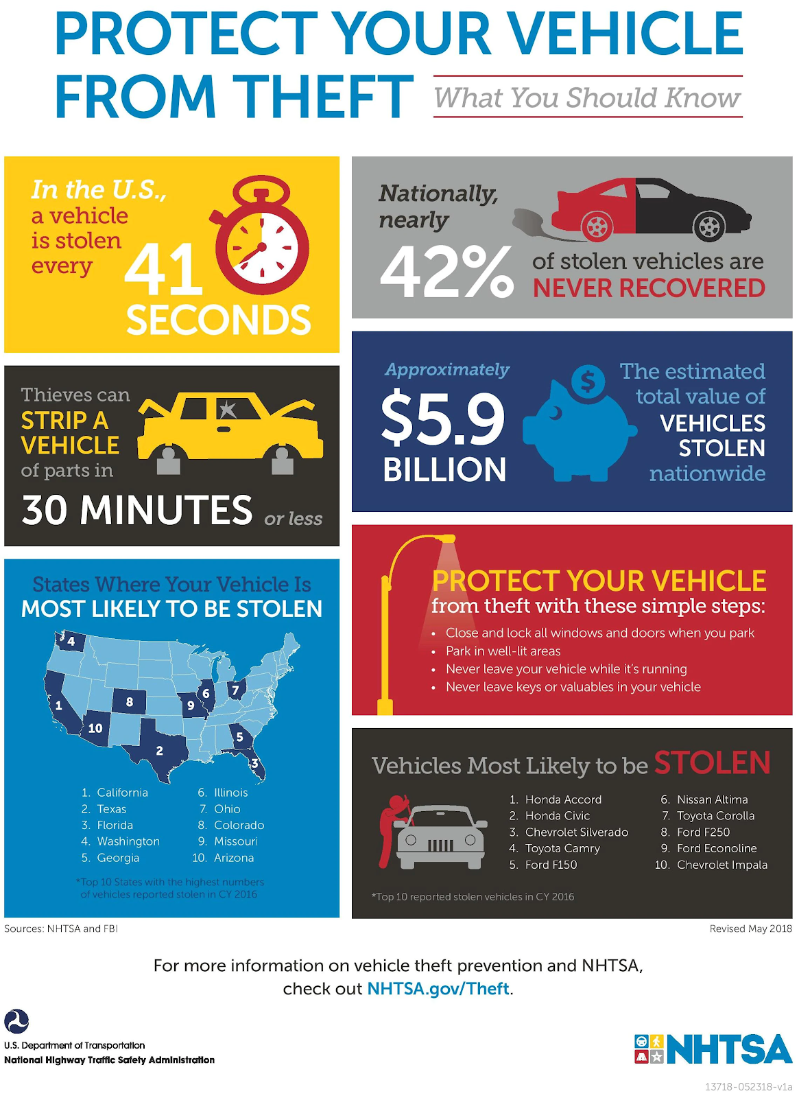 Protect your vehicle from theft.
