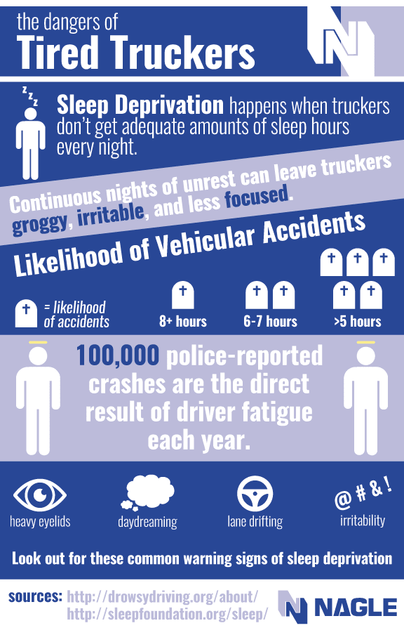 Tired truckers inforgraphic.