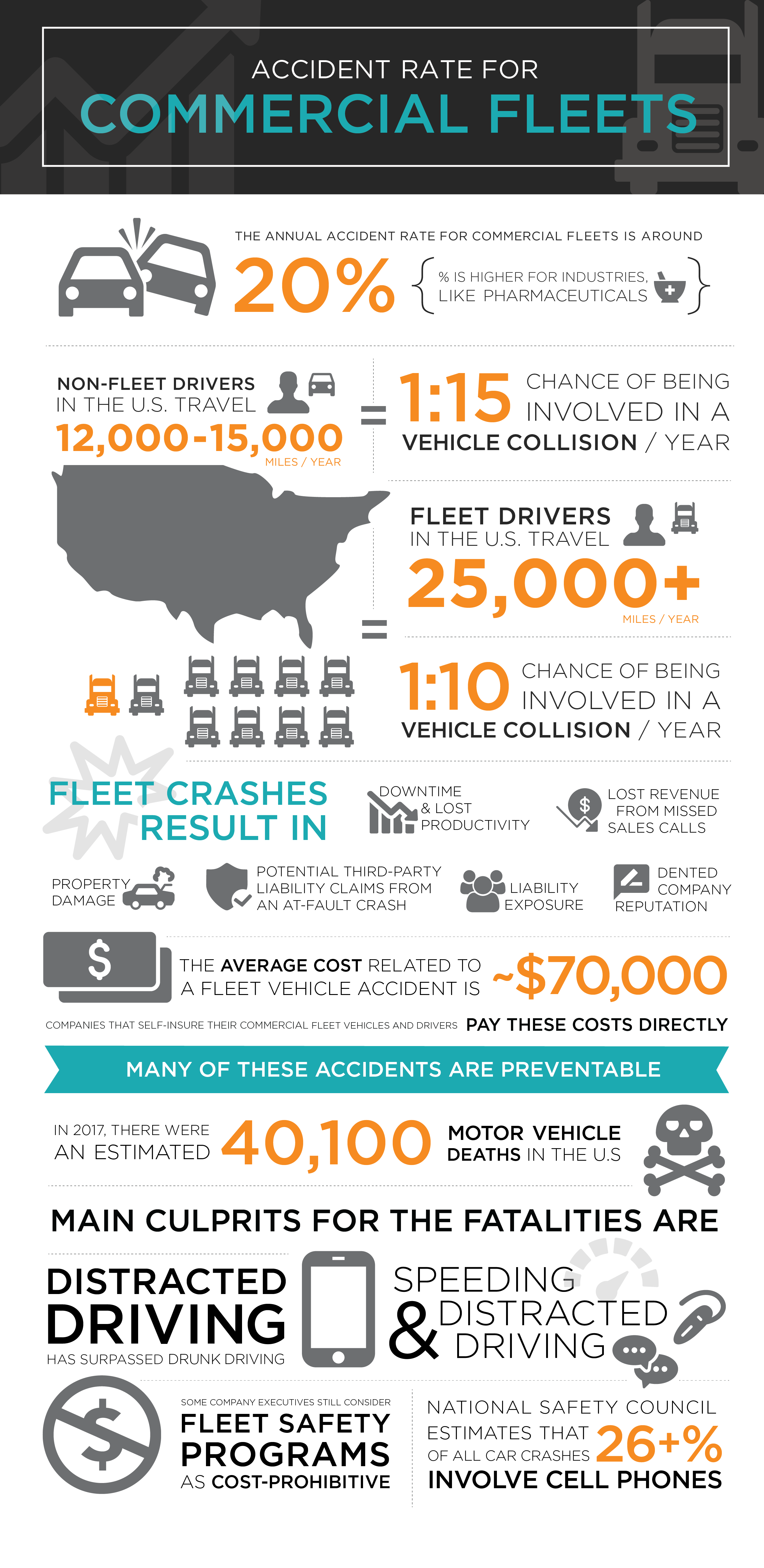 accidental fleet rates - BR colours-01