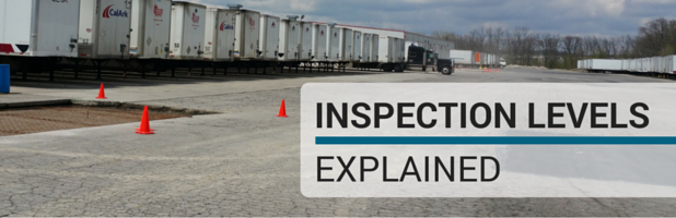 Inspection Levels Explained