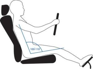 Adjust Seat Angle