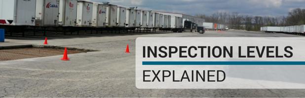 Inspection Levels Explained